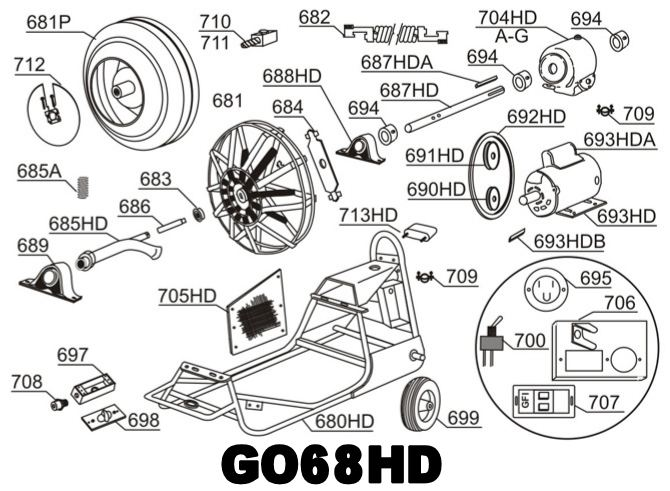 GO 68HD drain snake parts plumbers snake gorlitz Single Phase Motor Wiring Diagrams at alyssarenee.co
