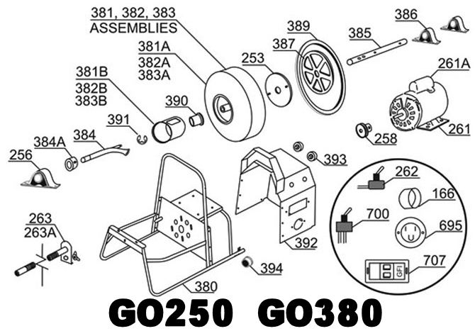 go 380 GO 250 snake drain cleaner parts plumbers snake gorlitz Single Phase Motor Wiring Diagrams at alyssarenee.co